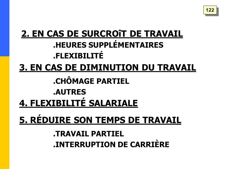 2. EN CAS DE SURCROîT DE TRAVAIL.HEURES SUPPLÉMENTAIRES.FLEXIBILITÉ 3.