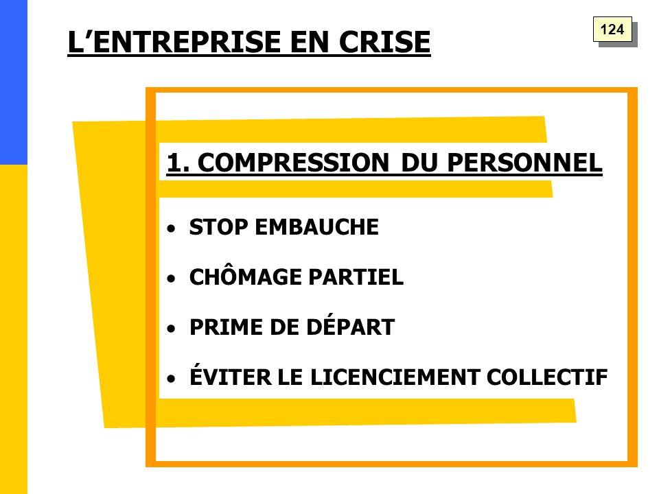 L'ENTREPRISE EN CRISE  STOP EMBAUCHE  CHÔMAGE PARTIEL  PRIME DE DÉPART  ÉVITER LE LICENCIEMENT COLLECTIF 1.