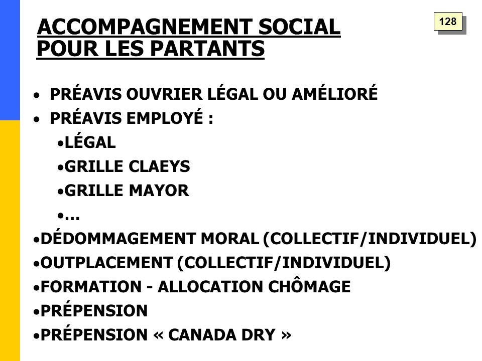 ACCOMPAGNEMENT SOCIAL POUR LES PARTANTS  PRÉAVIS OUVRIER LÉGAL OU AMÉLIORÉ  PRÉAVIS EMPLOYÉ :  LÉGAL  GRILLE CLAEYS  GRILLE MAYOR ……  DÉDOMMAGEMENT MORAL (COLLECTIF/INDIVIDUEL)  OUTPLACEMENT (COLLECTIF/INDIVIDUEL)  FORMATION - ALLOCATION CHÔMAGE  PRÉPENSION  PRÉPENSION « CANADA DRY » 128