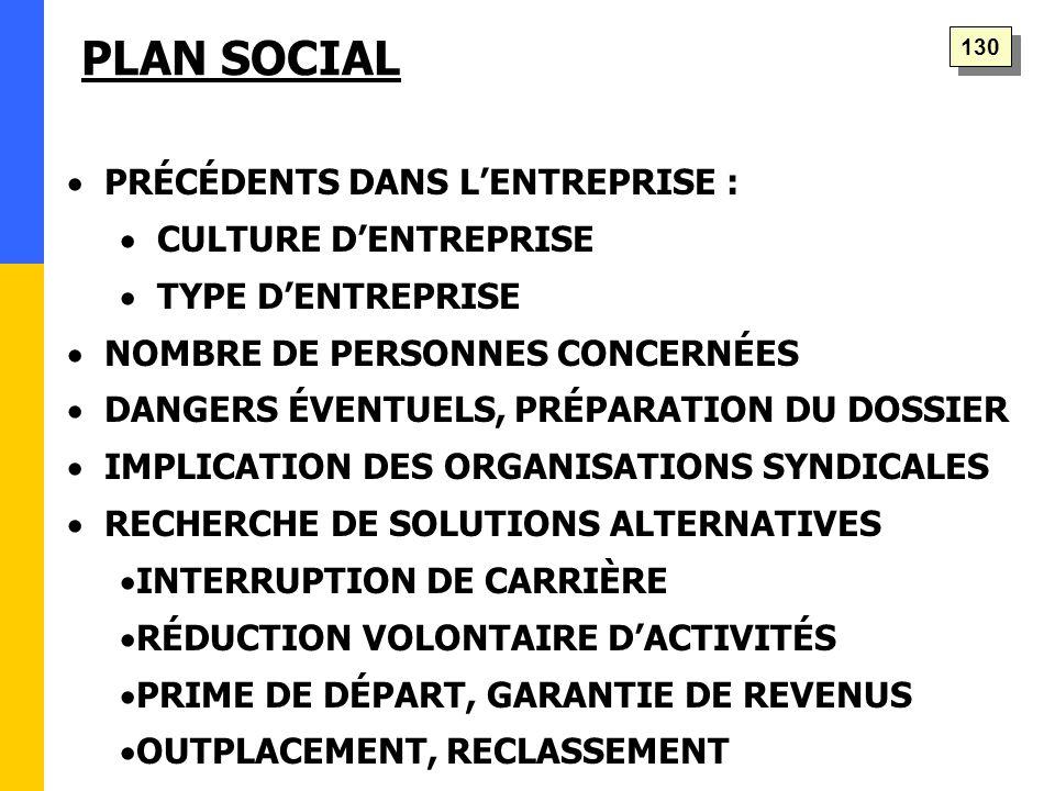PLAN SOCIAL  PRÉCÉDENTS DANS L'ENTREPRISE :  CULTURE D'ENTREPRISE  TYPE D'ENTREPRISE  NOMBRE DE PERSONNES CONCERNÉES  DANGERS ÉVENTUELS, PRÉPARATION DU DOSSIER  IMPLICATION DES ORGANISATIONS SYNDICALES  RECHERCHE DE SOLUTIONS ALTERNATIVES  INTERRUPTION DE CARRIÈRE  RÉDUCTION VOLONTAIRE D'ACTIVITÉS  PRIME DE DÉPART, GARANTIE DE REVENUS  OUTPLACEMENT, RECLASSEMENT 130