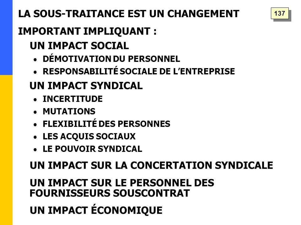 UN IMPACT SOCIAL  DÉMOTIVATION DU PERSONNEL  RESPONSABILITÉ SOCIALE DE L'ENTREPRISE UN IMPACT SYNDICAL  INCERTITUDE  MUTATIONS  FLEXIBILITÉ DES PERSONNES  LES ACQUIS SOCIAUX  LE POUVOIR SYNDICAL UN IMPACT SUR LA CONCERTATION SYNDICALE UN IMPACT SUR LE PERSONNEL DES FOURNISSEURS SOUSCONTRAT UN IMPACT ÉCONOMIQUE LA SOUS-TRAITANCE EST UN CHANGEMENT IMPORTANT IMPLIQUANT : 137