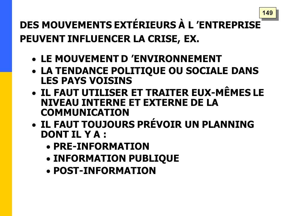   LE MOUVEMENT D 'ENVIRONNEMENT   LA TENDANCE POLITIQUE OU SOCIALE DANS LES PAYS VOISINS   IL FAUT UTILISER ET TRAITER EUX-MÊMES LE NIVEAU INTERNE ET EXTERNE DE LA COMMUNICATION   IL FAUT TOUJOURS PRÉVOIR UN PLANNING DONT IL Y A :   PRE-INFORMATION   INFORMATION PUBLIQUE   POST-INFORMATION DES MOUVEMENTS EXTÉRIEURS À L 'ENTREPRISE PEUVENT INFLUENCER LA CRISE, EX.