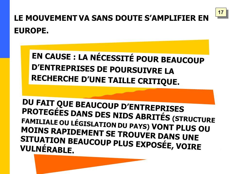 EN CAUSE : LA NÉCESSITÉ POUR BEAUCOUP D'ENTREPRISES DE POURSUIVRE LA RECHERCHE D'UNE TAILLE CRITIQUE.