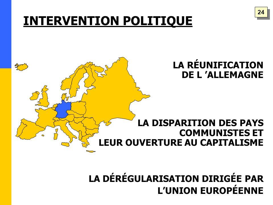 LA RÉUNIFICATION DE L 'ALLEMAGNE LA DISPARITION DES PAYS COMMUNISTES ET LEUR OUVERTURE AU CAPITALISME LA DÉRÉGULARISATION DIRIGÉE PAR L'UNION EUROPÉENNE INTERVENTION POLITIQUE 24