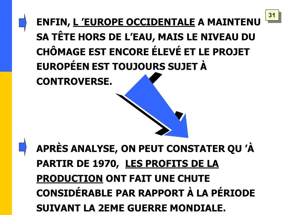 ENFIN, L 'EUROPE OCCIDENTALE A MAINTENU SA TÊTE HORS DE L'EAU, MAIS LE NIVEAU DU CHÔMAGE EST ENCORE ÉLEVÉ ET LE PROJET EUROPÉEN EST TOUJOURS SUJET À CONTROVERSE.