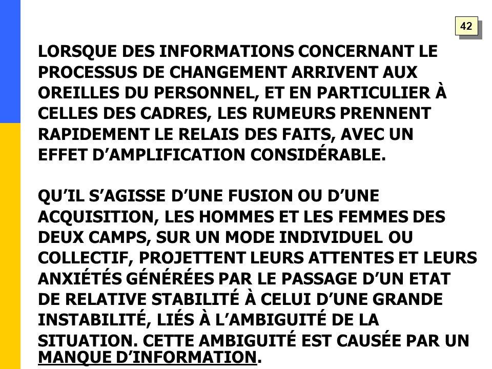 42 LORSQUE DES INFORMATIONS CONCERNANT LE PROCESSUS DE CHANGEMENT ARRIVENT AUX OREILLES DU PERSONNEL, ET EN PARTICULIER À CELLES DES CADRES, LES RUMEURS PRENNENT RAPIDEMENT LE RELAIS DES FAITS, AVEC UN EFFET D'AMPLIFICATION CONSIDÉRABLE.