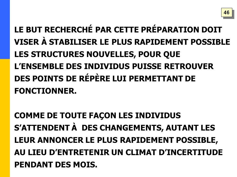LE BUT RECHERCHÉ PAR CETTE PRÉPARATION DOIT VISER À STABILISER LE PLUS RAPIDEMENT POSSIBLE LES STRUCTURES NOUVELLES, POUR QUE L'ENSEMBLE DES INDIVIDUS PUISSE RETROUVER DES POINTS DE RÉPÈRE LUI PERMETTANT DE FONCTIONNER.