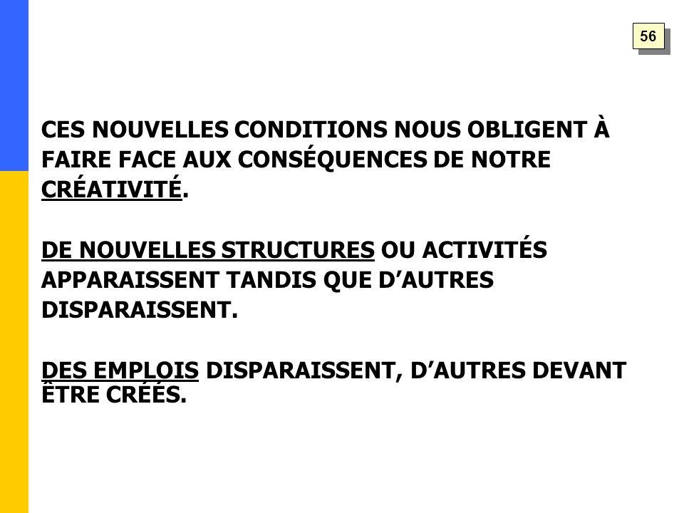 CES NOUVELLES CONDITIONS NOUS OBLIGENT À FAIRE FACE AUX CONSÉQUENCES DE NOTRE CRÉATIVITÉ.