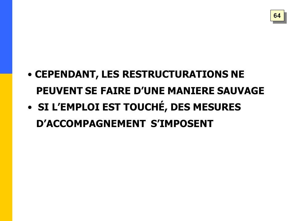 CEPENDANT, LES RESTRUCTURATIONS NE PEUVENT SE FAIRE D'UNE MANIERE SAUVAGE SI L'EMPLOI EST TOUCHÉ, DES MESURES D'ACCOMPAGNEMENT S'IMPOSENT 64