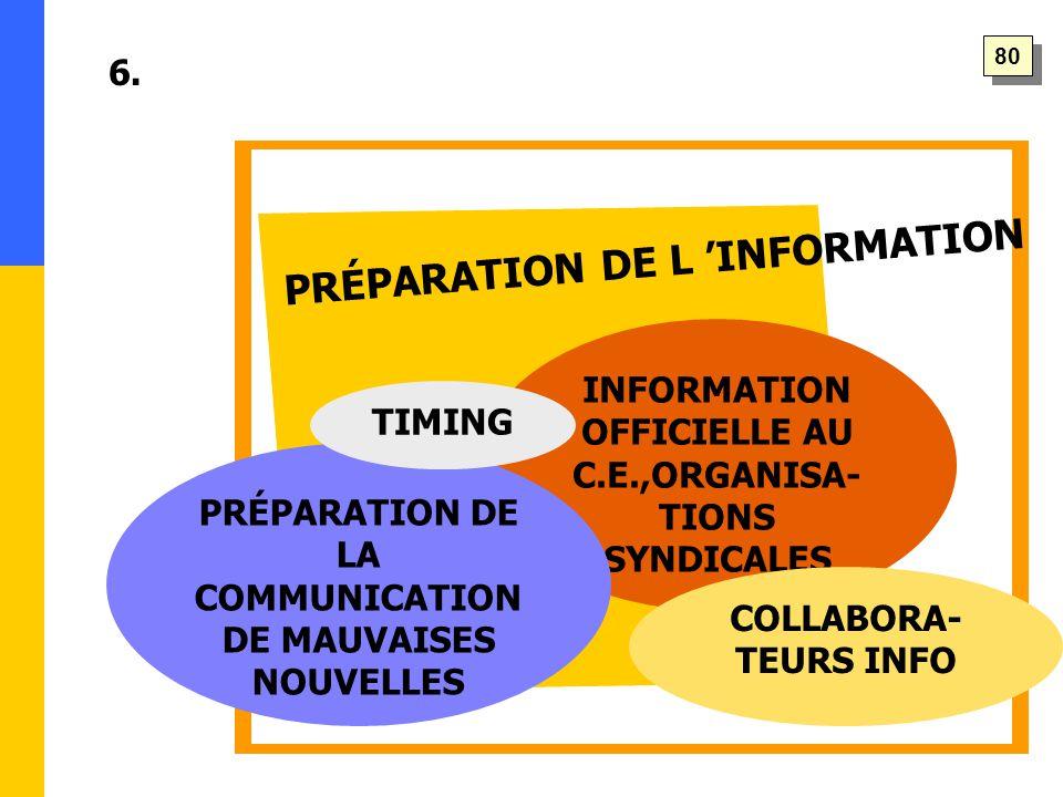 PRÉPARATION DE L 'INFORMATION 6.