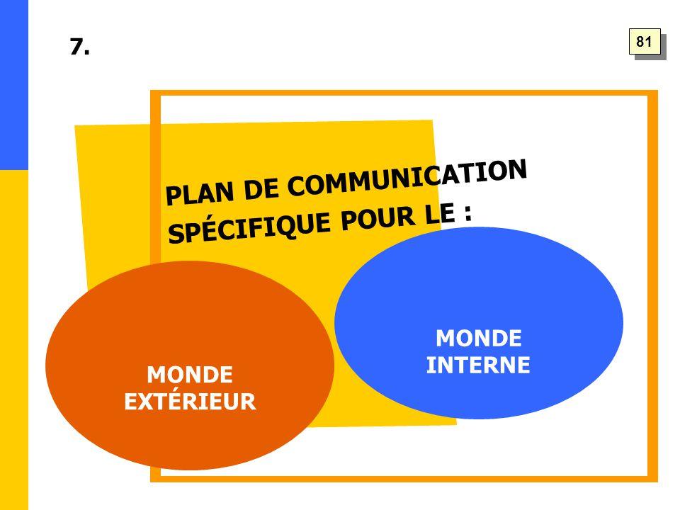 PLAN DE COMMUNICATION SPÉCIFIQUE POUR LE : 7. MONDE EXTÉRIEUR MONDE INTERNE 81