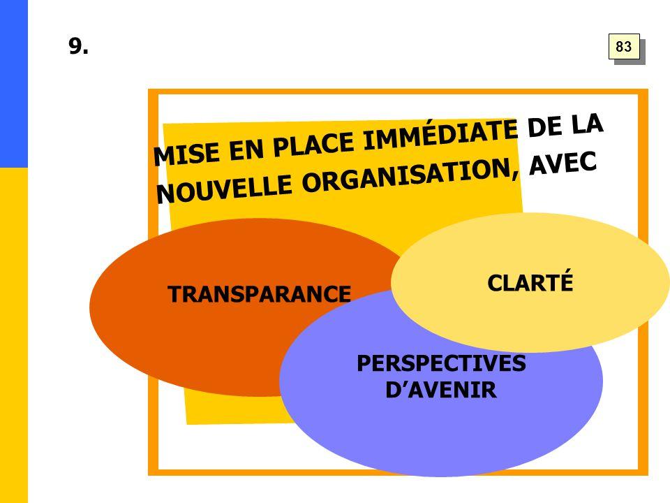 MISE EN PLACE IMMÉDIATE DE LA NOUVELLE ORGANISATION, AVEC 9.