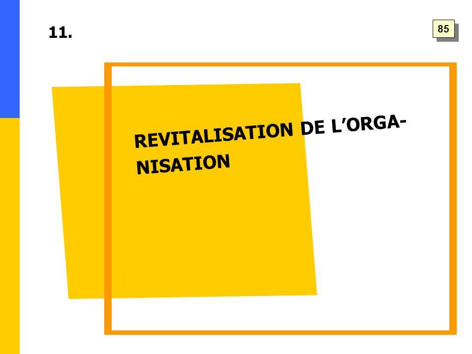 REVITALISATION DE L'ORGA- NISATION 11. 85