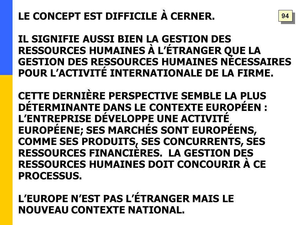 LE CONCEPT EST DIFFICILE À CERNER.