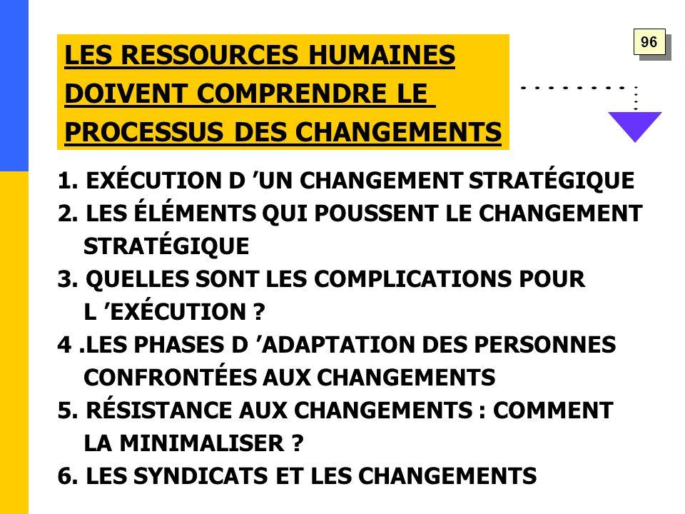 LES RESSOURCES HUMAINES DOIVENT COMPRENDRE LE PROCESSUS DES CHANGEMENTS 96 1.