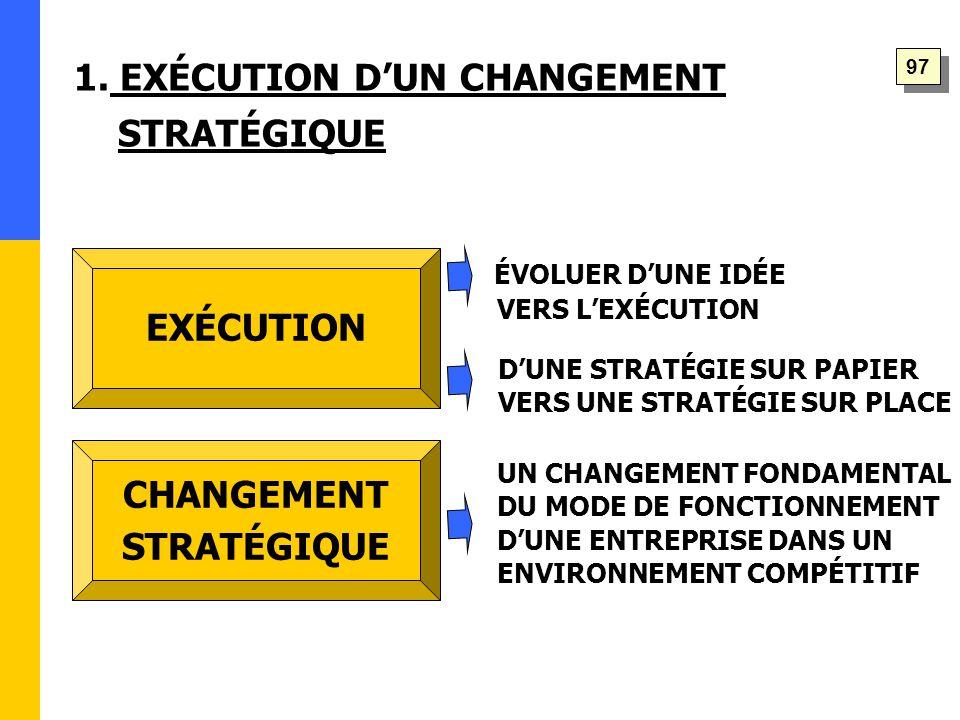 ÉVOLUER D'UNE IDÉE VERS L'EXÉCUTION EXÉCUTION CHANGEMENT STRATÉGIQUE 1.