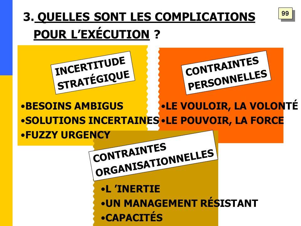 INCERTITUDE STRATÉGIQUE LE VOULOIR, LA VOLONTÉ LE POUVOIR, LA FORCE CONTRAINTES PERSONNELLES L 'INERTIE UN MANAGEMENT RÉSISTANT CAPACITÉS CONTRAINTES ORGANISATIONNELLES 3.