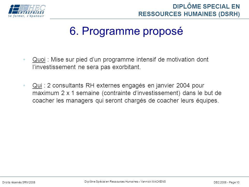 DIPLÔME SPECIAL EN RESSOURCES HUMAINES (DSRH) Droits réservés SRM 2005 Diplôme Spécial en Ressources Humaines – Yannick WACKENS DEC 2006 - Page 10 Quo