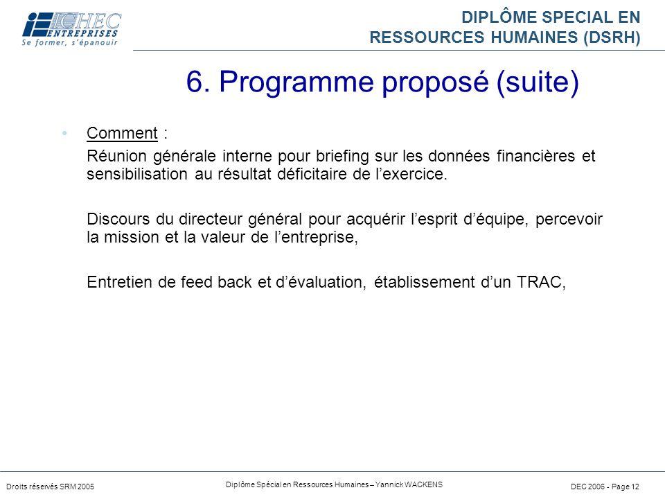DIPLÔME SPECIAL EN RESSOURCES HUMAINES (DSRH) Droits réservés SRM 2005 Diplôme Spécial en Ressources Humaines – Yannick WACKENS DEC 2006 - Page 12 Com