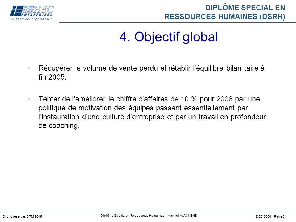 DIPLÔME SPECIAL EN RESSOURCES HUMAINES (DSRH) Droits réservés SRM 2005 Diplôme Spécial en Ressources Humaines – Yannick WACKENS DEC 2006 - Page 8 Récu