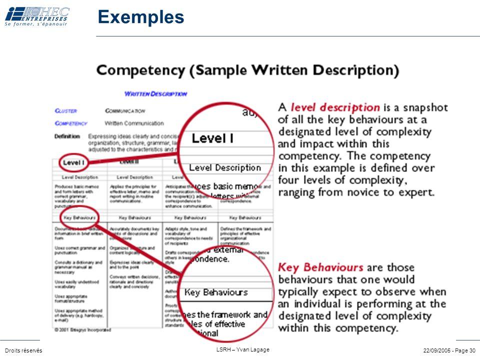 Droits réservés LSRH – Yvan Lagage 22/09/2005 - Page 29 Capacité d'adaptation Etre ouvert et savoir s'adapter au style, à l'approche d'autrui (collègu