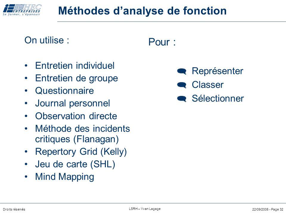 Droits réservés LSRH – Yvan Lagage 22/09/2005 - Page 31 Architecture d'un modèle de compétences  Problem Solving  Communication  Efficacité personn
