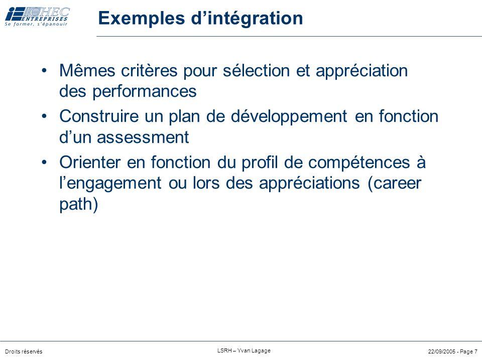 Droits réservés LSRH – Yvan Lagage 22/09/2005 - Page 7 Exemples d'intégration Mêmes critères pour sélection et appréciation des performances Construire un plan de développement en fonction d'un assessment Orienter en fonction du profil de compétences à l'engagement ou lors des appréciations (career path)