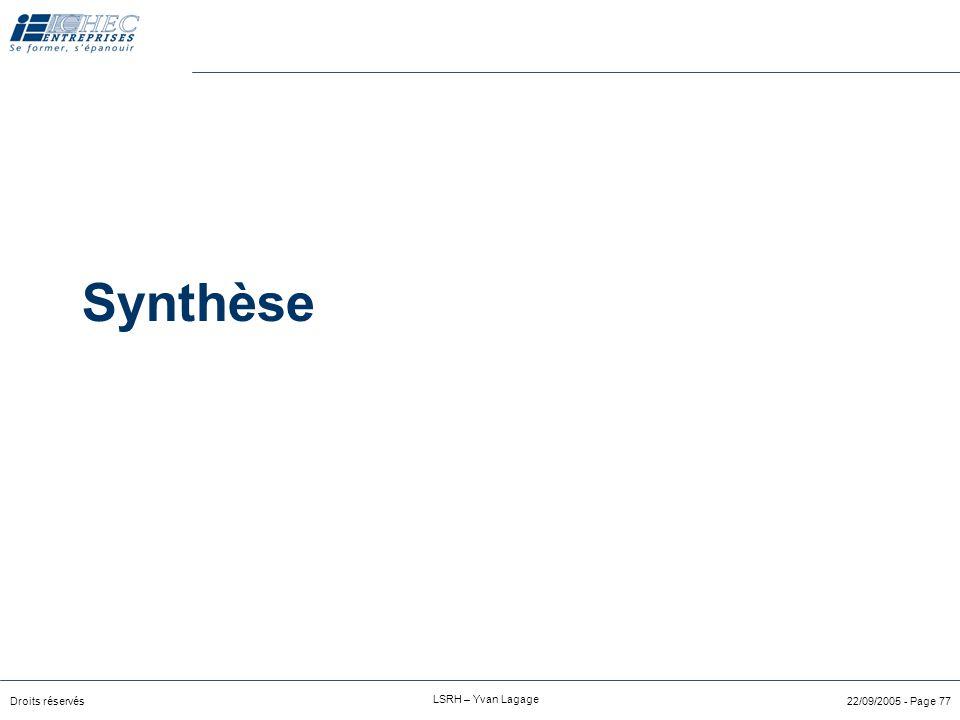 Droits réservés LSRH – Yvan Lagage 22/09/2005 - Page 76 Procédures en cas d'accident de travail, secourisme Demandes de congé, crédit-temps Délai paie