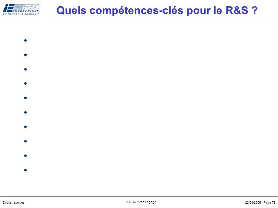 Droits réservés LSRH – Yvan Lagage 22/09/2005 - Page 78 Quel facteurs de succès pour le R&S ?
