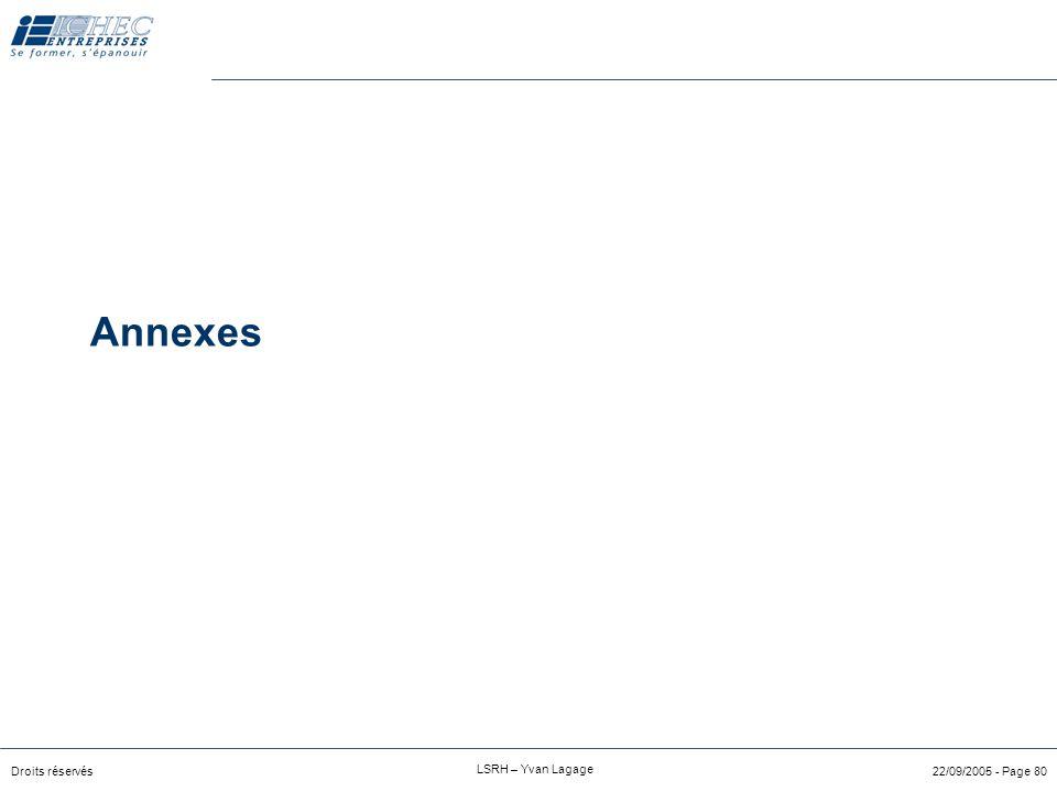 Droits réservés LSRH – Yvan Lagage 22/09/2005 - Page 79 Quels compétences-clés pour le R&S ?