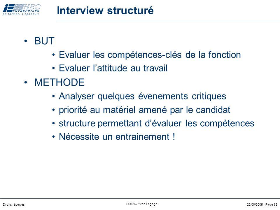 Droits réservés LSRH – Yvan Lagage 22/09/2005 - Page 87 Interview biographique BUT –Evaluer l'expérience et la motivation –Echanger d'information sur