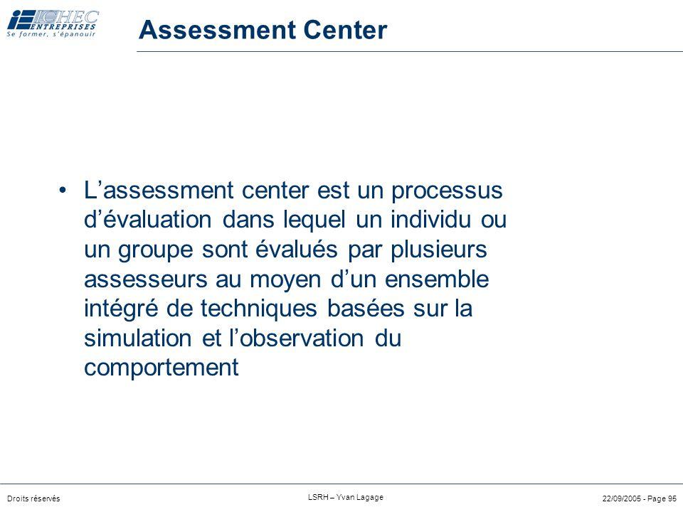 Droits réservés LSRH – Yvan Lagage 22/09/2005 - Page 94 Testing BUT Mesurer, au moyen d'outils standardisés les dimensions cognitives, sociales, carac