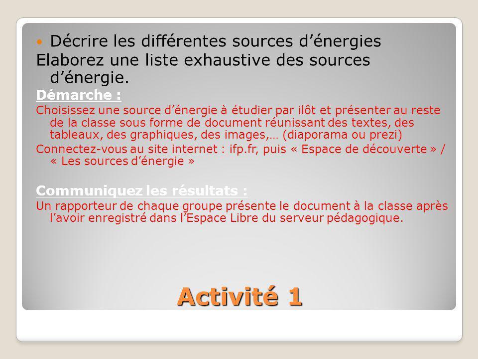 Activité 1 Décrire les différentes sources d'énergies Elaborez une liste exhaustive des sources d'énergie. Démarche : Choisissez une source d'énergie