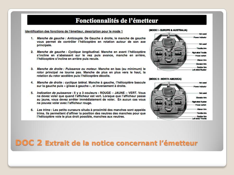 DOC 2 Extrait de la notice concernant l'émetteur