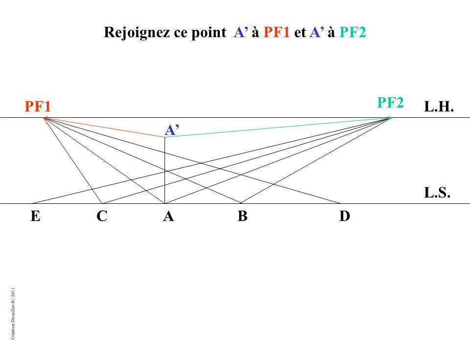 Création Drouillot B / 2011 L.H. L.S. PF1 PF2 ABCDE Rejoignez ce point A' à PF1 et A' à PF2 A'