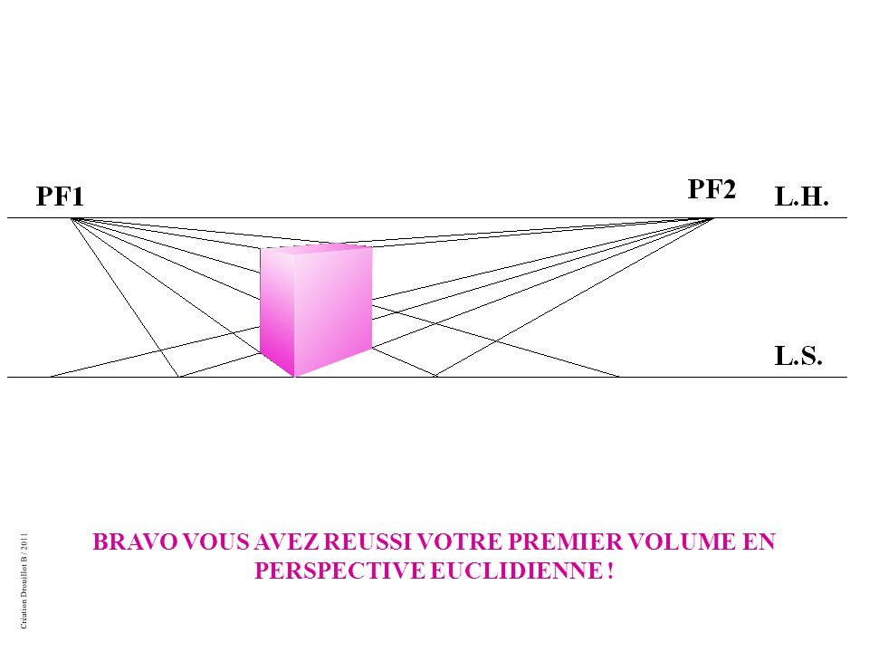 Création Drouillot B / 2011 BRAVO VOUS AVEZ REUSSI VOTRE PREMIER VOLUME EN PERSPECTIVE EUCLIDIENNE !