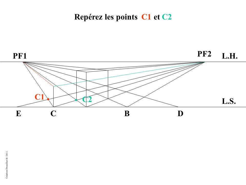 Création Drouillot B / 2011 Repérez les points C1 et C2 L.H. L.S. PF1 PF2 BCDE C1 C2