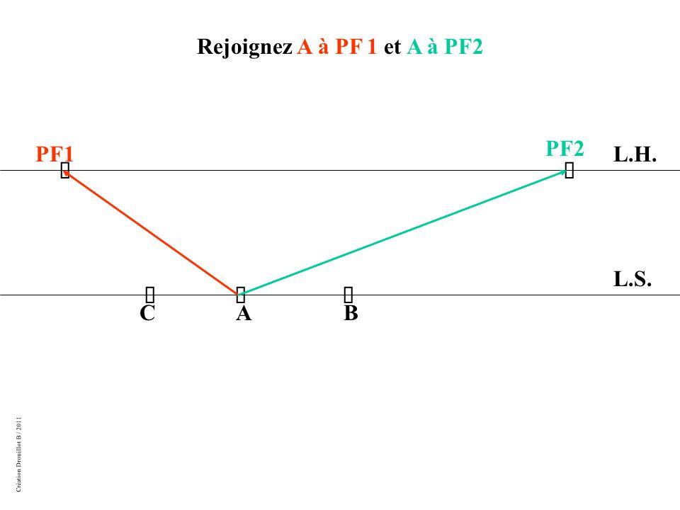 Création Drouillot B / 2011 L.H. L.S.  PF1 PF2 Rejoignez A à PF 1 et A à PF2  ABC