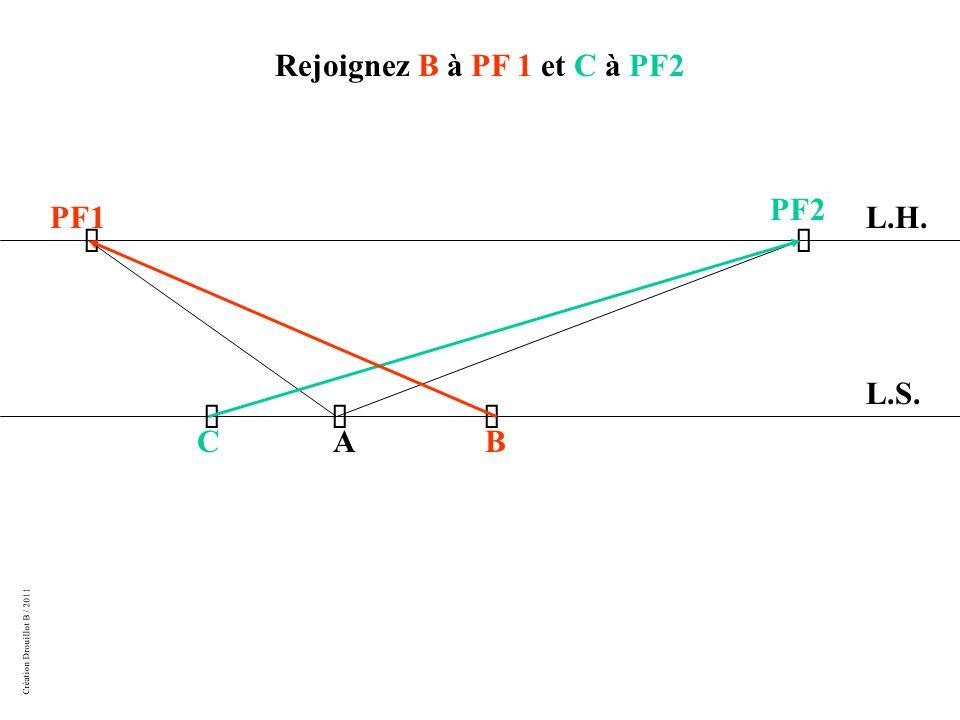 Création Drouillot B / 2011 Montez les points B1 et B2 avec votre équerre, arrêtez vous en croisant chaque fuyante .