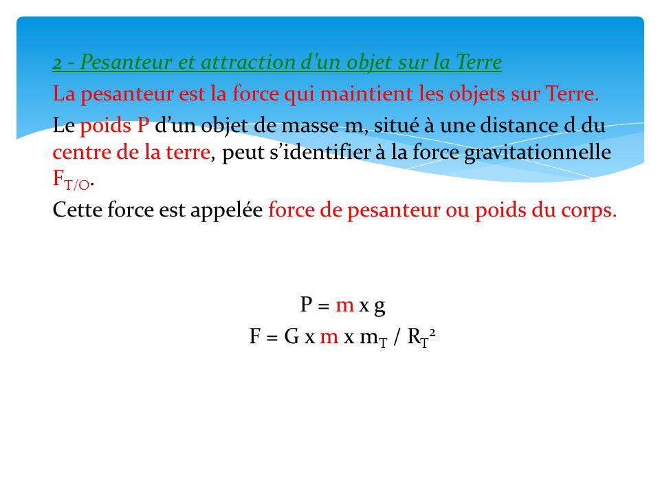 2 - Pesanteur et attraction d'un objet sur la Terre La pesanteur est la force qui maintient les objets sur Terre. Le poids P d'un objet de masse m, si