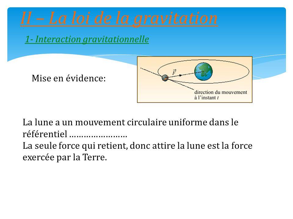 II – La loi de la gravitation Mise en évidence: 1- Interaction gravitationnelle La lune a un mouvement circulaire uniforme dans le référentiel …………………