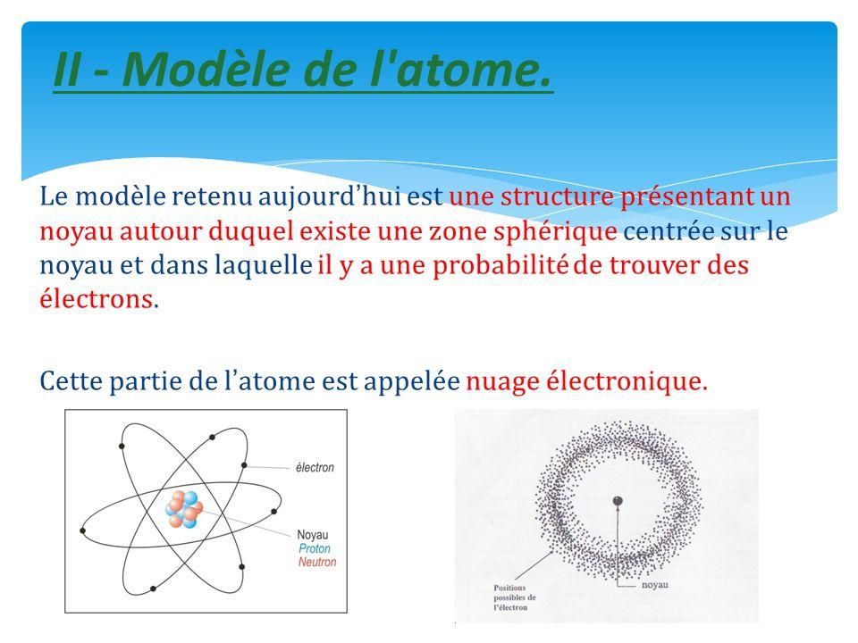 a) Les nucléons Le noyau est constitué de deux types de particules, les protons et les neutrons: ce sont les nucléons.