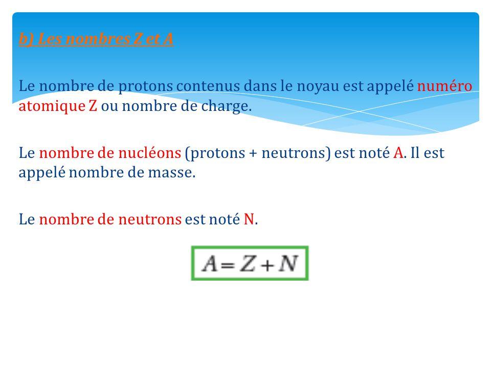  c) Représentation symbolique du noyau.