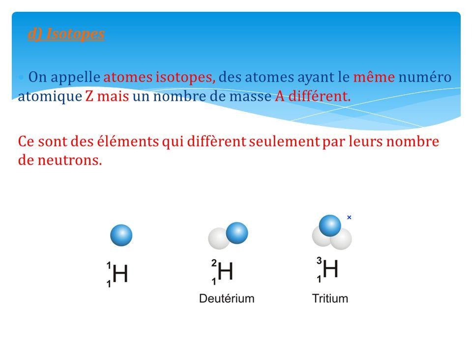 a)Les électrons: IV - Le nuage électronique.