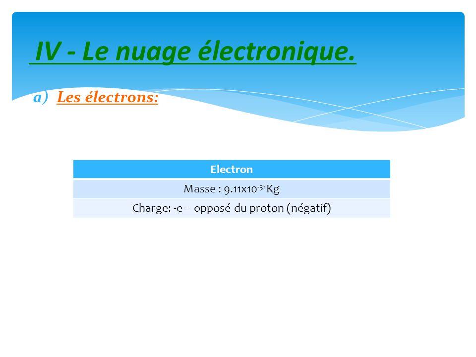 b) Répartitions des électrons: (Très Important!) Dans un modèle simplifié, les électrons se répartissent sur des couches électroniques notées K,L et M.