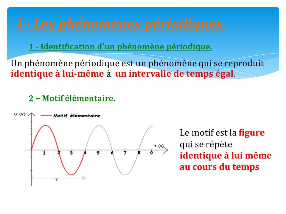 1 - Identification d'un phénomène périodique. Un phénomène périodique est un phénomène qui se reproduit identique à lui-même à un intervalle de temps