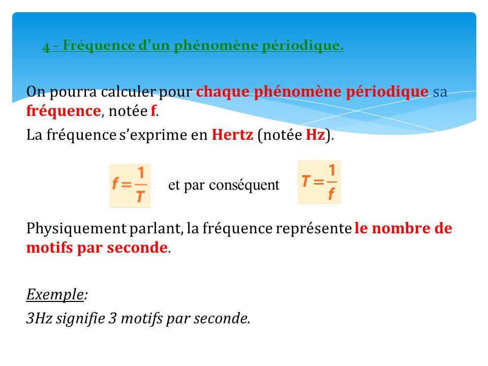 4 - Fréquence d'un phénomène périodique. On pourra calculer pour chaque phénomène périodique sa fréquence, notée f. La fréquence s'exprime en Hertz (n