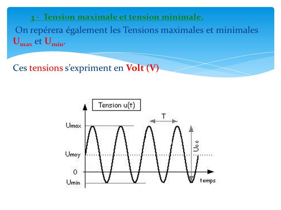 3 - Tension maximale et tension minimale. On repérera également les Tensions maximales et minimales U max et U min. Ces tensions s'expriment en Volt (