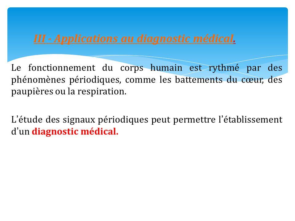 III - Applications au diagnostic médical. Le fonctionnement du corps humain est rythmé par des phénomènes périodiques, comme les battements du cœur, d