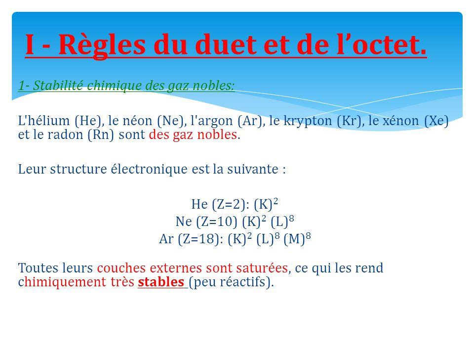1- Stabilité chimique des gaz nobles: L'hélium (He), le néon (Ne), l'argon (Ar), le krypton (Kr), le xénon (Xe) et le radon (Rn) sont des gaz nobles.